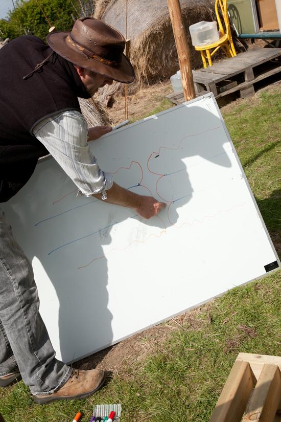 mark-whiteboard