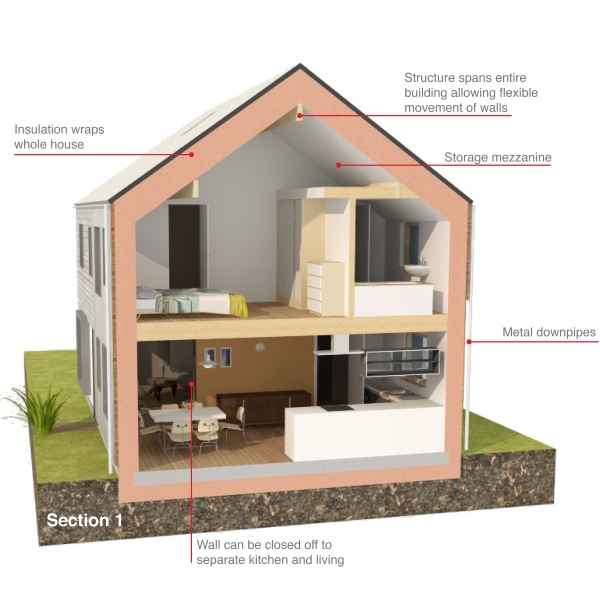 HPH   Designing Buildings That Are Radically Sustainable Yet    Eco Homes  Energy Efficient Homes  Build a Better Home   House Planning Help